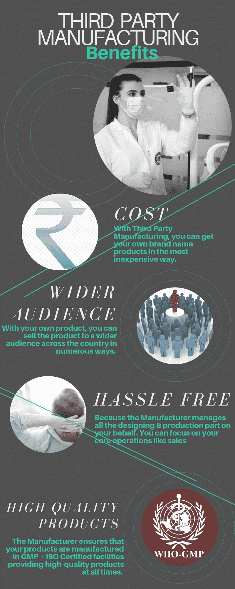 third party manufacturing benefits infographics