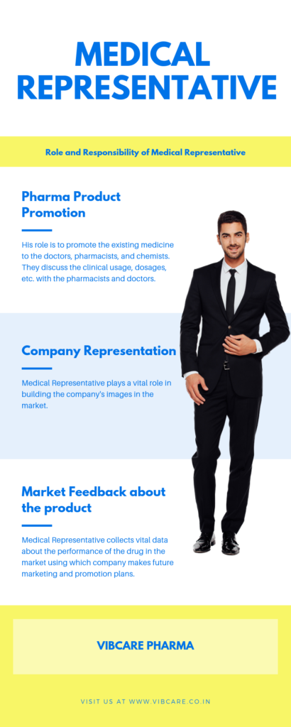 role of medical representative infographic